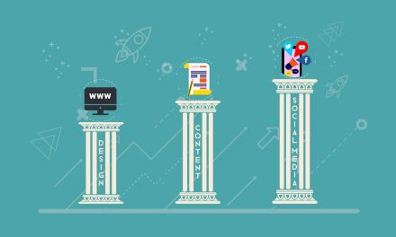 Website ranking in 2020 – The 3 main pillars of SEO
